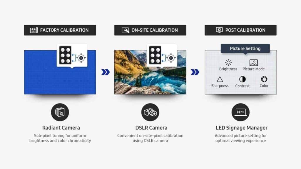 nachträgliches kalibrieren durch kameragesteuerte DSLR-Kalibrierung