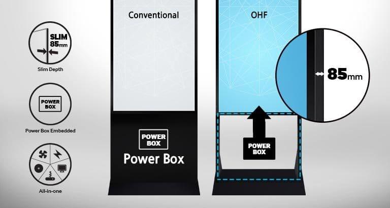 Durch SoC und HD-BaseT müssen keine Player im Außenbereich installiert werden