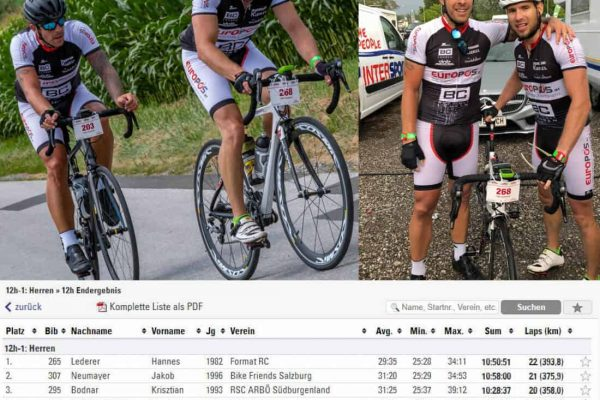 Aufsteiger-des-Jahres-EuroPos-Racing-Team